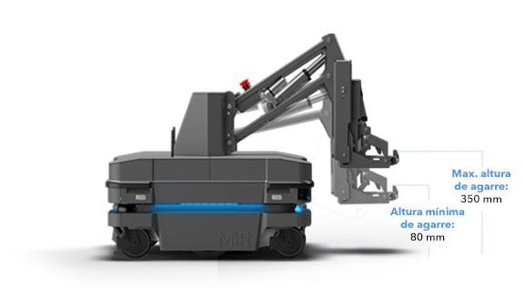 imagen-robot-mir-medidas-1